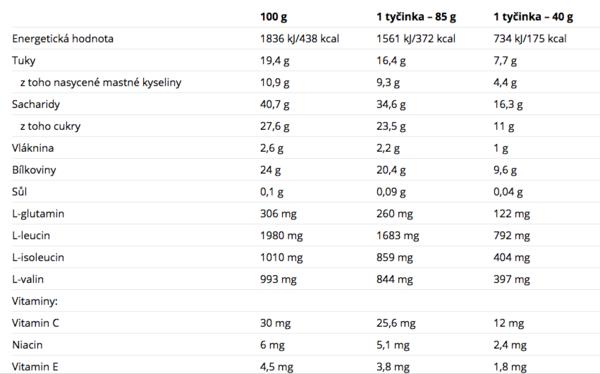 Nutrend Excelent Protein Bar Čokoláda S Oriešky 40g - 2