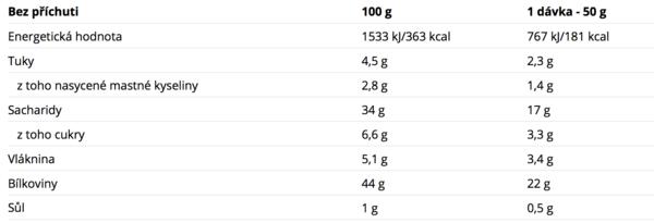Nutrend Proteínové Palacinky 1 Porcie - 2