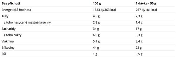Nutrend Proteínové Palacinky 750g - 2