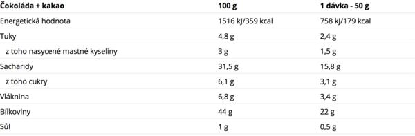 Nutrend Proteínové Palacinky Čokoládové 1 Porcie - 2